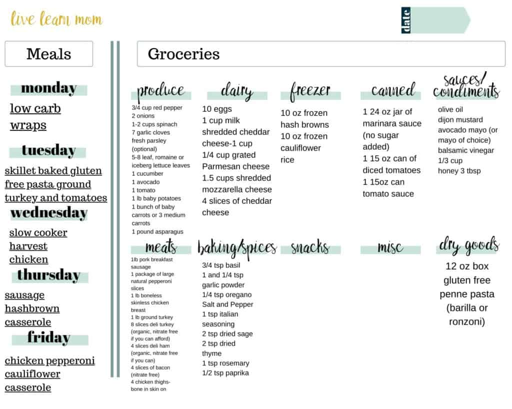 Weekly Gluten Free Meal Plan pdf picture
