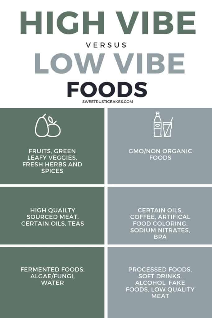 INFOGRAPHIC FOR HIGH VIBE FOODS VERSUS LOW VIBE FOODS